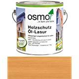 Holzschutz-Öl-Lasur eiche hell 750ml