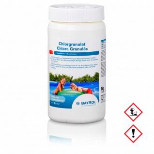 Bayrol Chlorgranulat schnell lösliche Chlor Mikroperlen 1000g