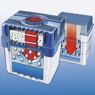 WENKO Luftentfeuchter - Nachfüller für Feuchtigkeitskiller