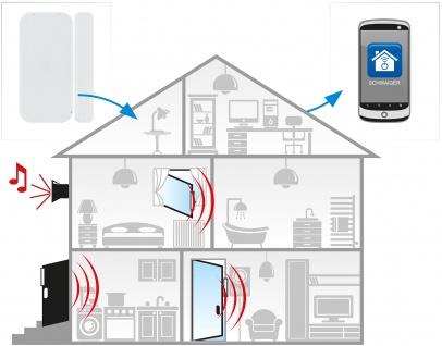 """SCHWAIGER -HASET3- HOME4YOU Starterset Sicherheit"""" zur Absicherung von Innenräumen »Smart Home«"""" - Vorschau 5"""