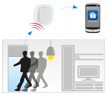 """SCHWAIGER -HASET3- HOME4YOU Starterset Sicherheit"""" zur Absicherung von Innenräumen »Smart Home«"""" - Vorschau 3"""