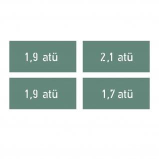 Lackierschablonenaufkleber Reifendruck - atü 1, 7x6, 5cm 8, 90 #A4451