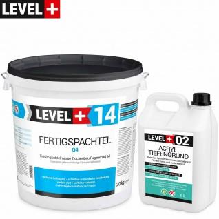 Glätt- Set Glättspachtel 20kg Gipsspachte + 5L Tiefengrund Fertigspachtel SET600
